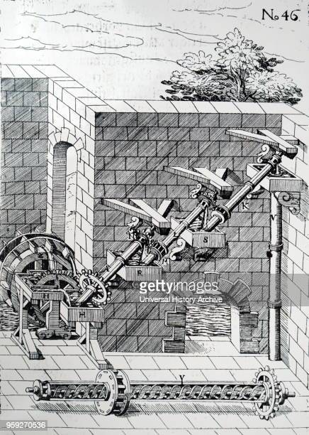 Diagram depicting a multiple Archimedean screws powered by a water wheel being used to raise water 'Y' at the bottom of the picture shows the helical...