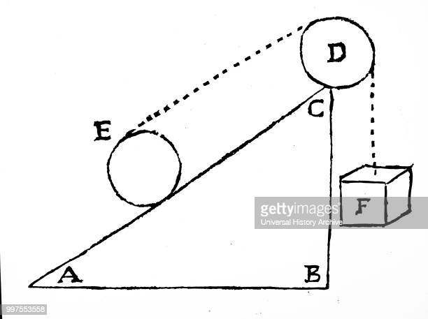 Diagram depicting Galileo's experiment to measure the force of a ball rolled down an inclined plane Galileo Galilei an Italian polymath Dated 17th...