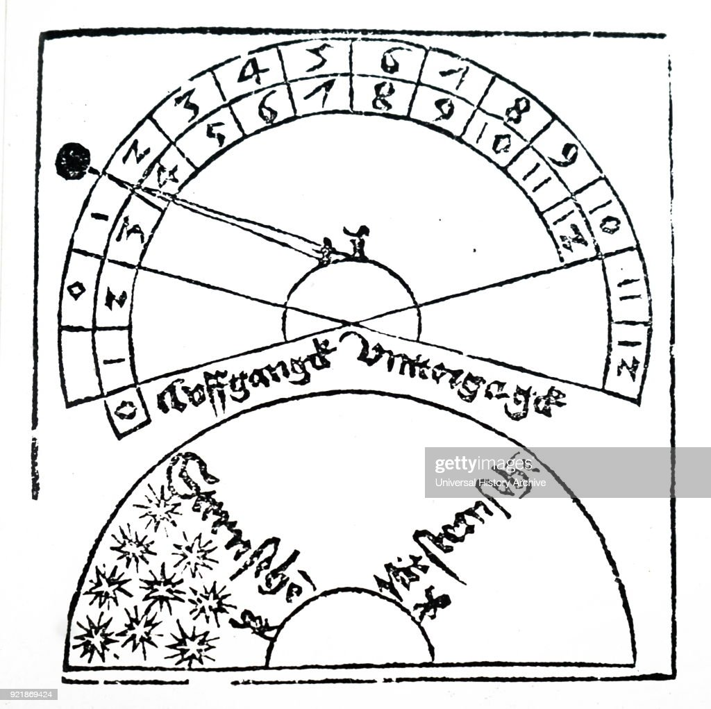 Diagram depicting observations of the Earth during the day and night. Dated 16th century.