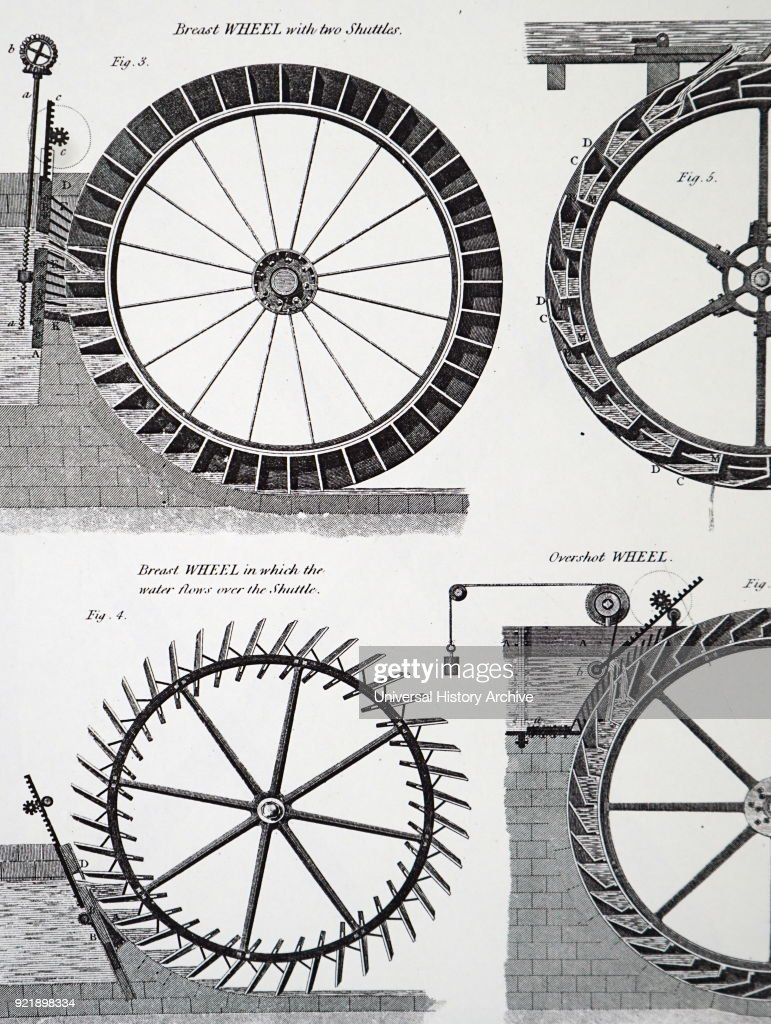 Various forms of water wheels. : News Photo