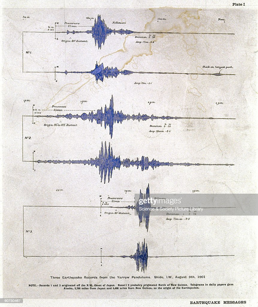 Diagram Entitled  U0026 39 Earthquake Messages U0026 39   Showing Seismograph Traces Of    News Photo