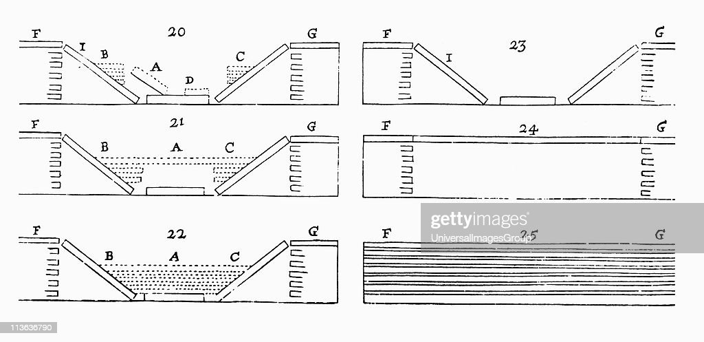Strata diagram in order electrical work wiring diagram diagram from steno prodromus 1671 showing how rock strata can fold rh gettyimages de strata volcano diagram earth strata layers ccuart Image collections