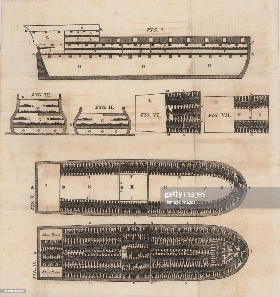 Diagram Of A Slave Ship : News Photo