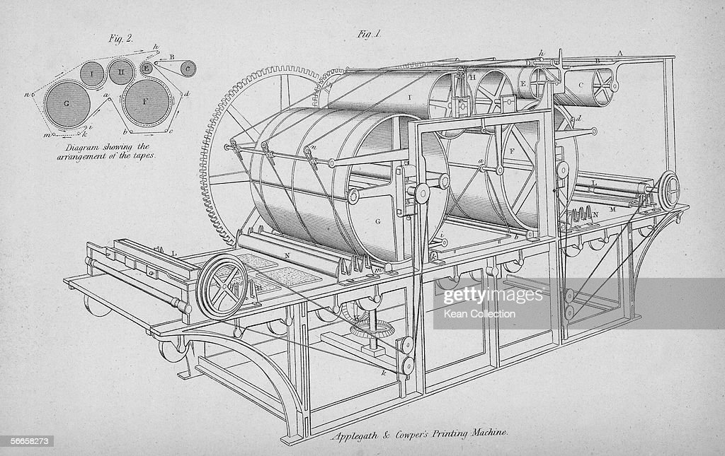 Remarkable A Diagram Of Applegath And Cowpers Improved 1823 Printing Press Wiring Digital Resources Attrlexorcompassionincorg