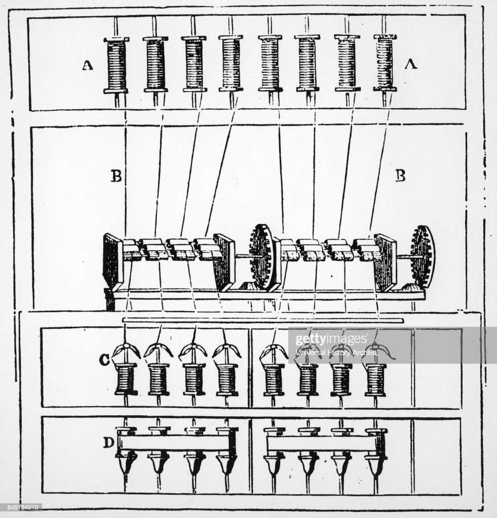 Diagram of Arkwright\'s water frame, 1878. The water frame is the ...
