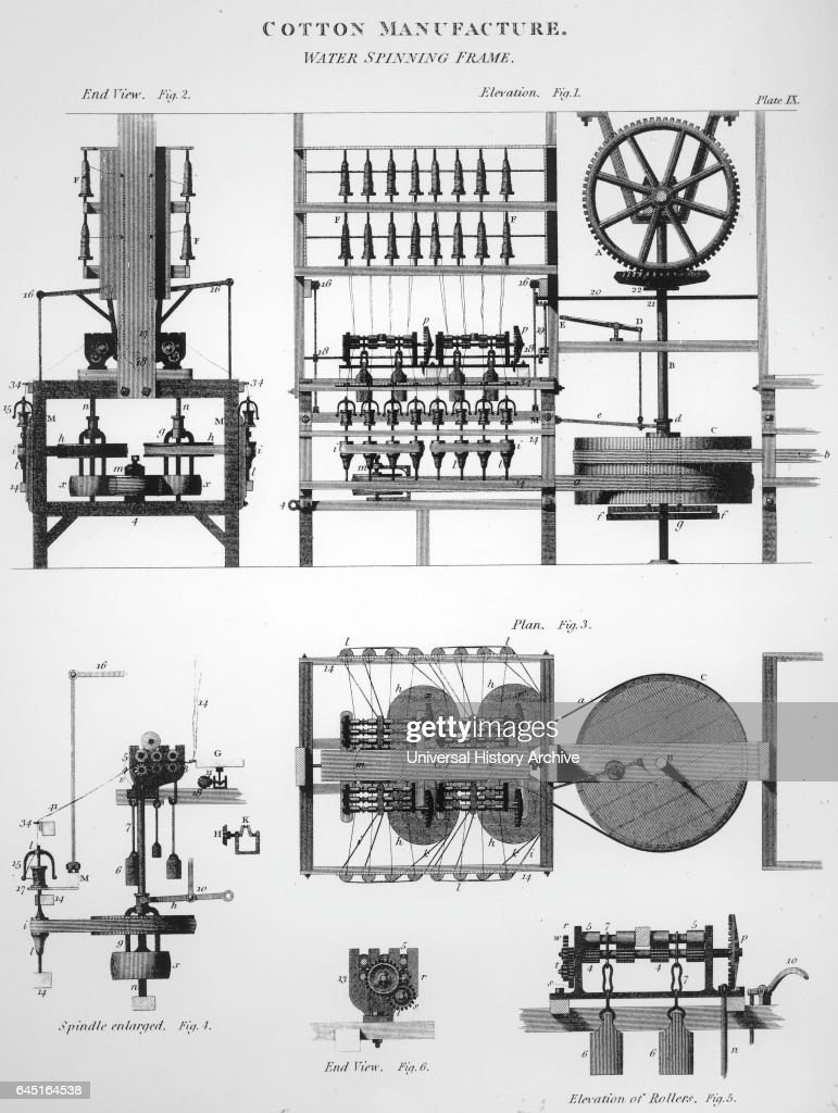 Diagram of Arkwright\'s water frame; 1878. The water frame is the ...