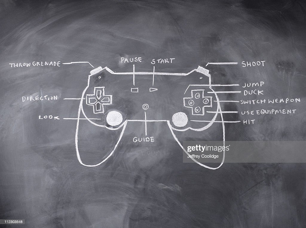 Diagram Of Computer Game Control High