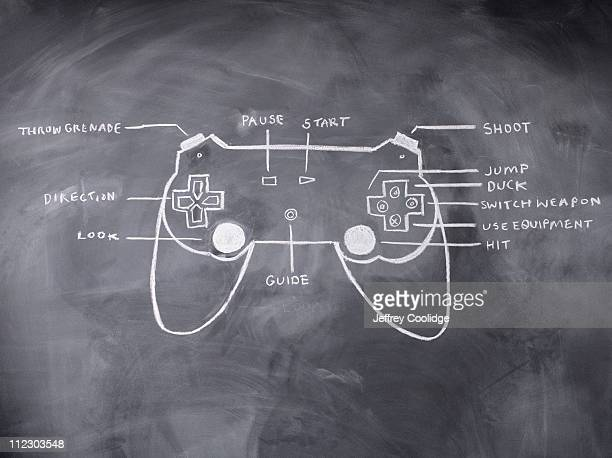 Diagram of Computer Game Control