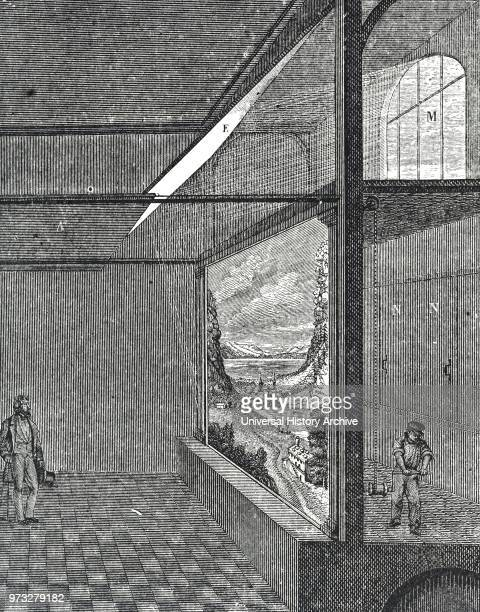 Diagram of Louis Daguerre's diorama One picture was painted on front of cloth and illuminated by window M reflected from mirror E shutter A could be...