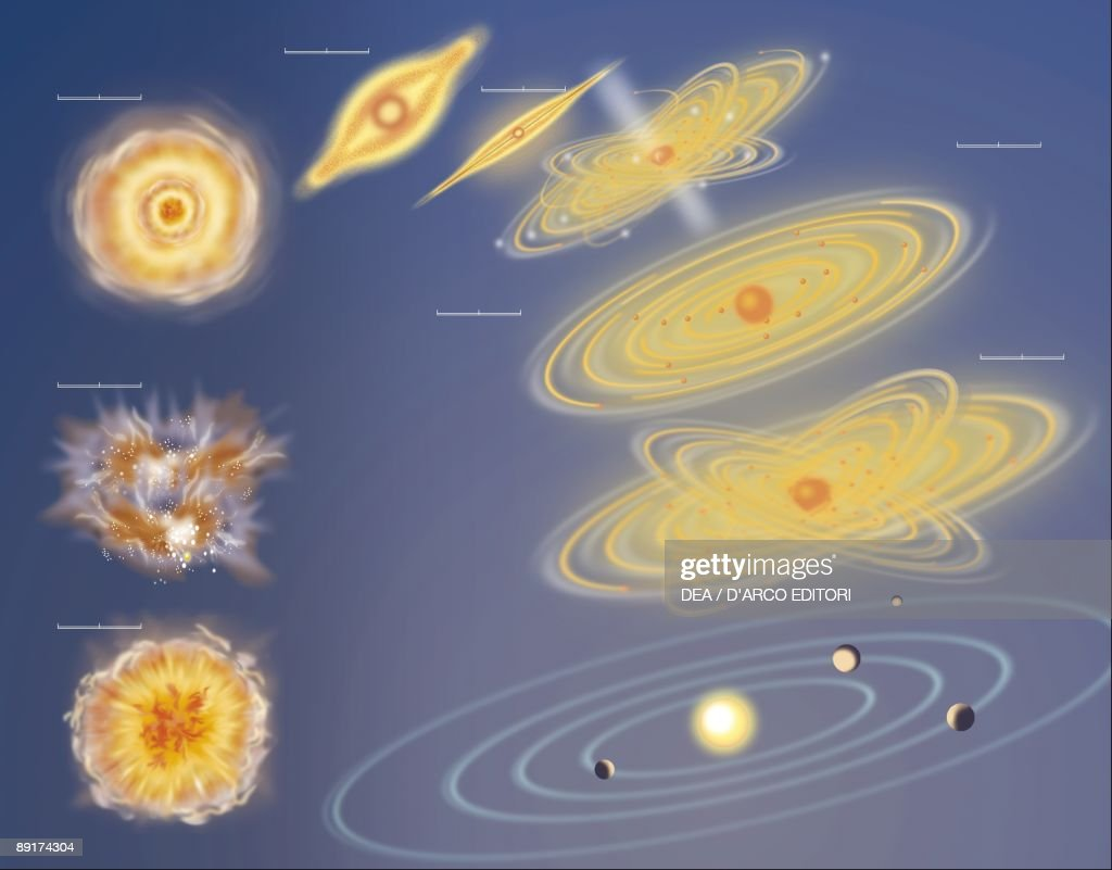 Diagram of solar system formation pictures getty images diagram of solar system formation ccuart Image collections