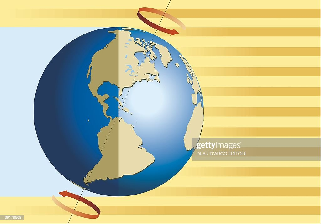 Diagram of terrestrial rotation of earth causing alternation of diagram of terrestrial rotation of earth causing alternation of night and day ccuart Gallery