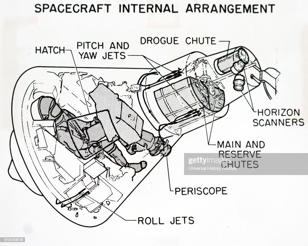 Project Mercury Spacecraft Diagram Product Wiring Diagrams \u2022 Mercury  Orbit Diagram Mercury Atlas Diagram