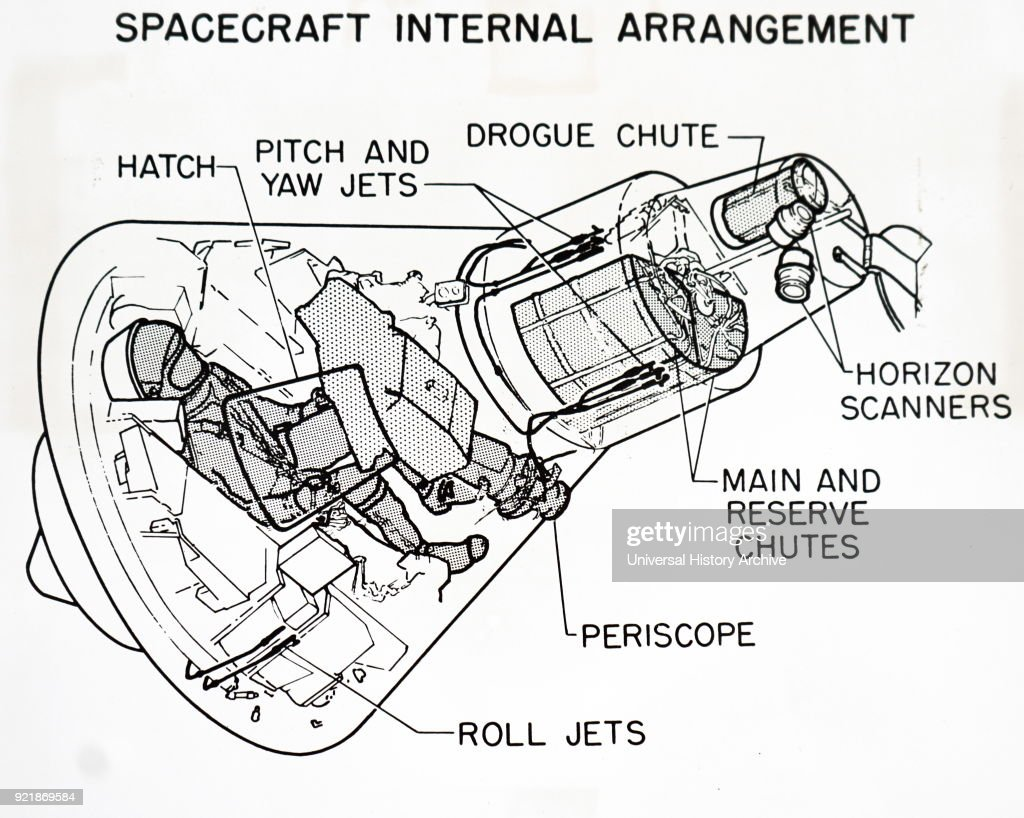 Diagram of the Mercury Spacecraft. Project Mercury was the first human spaceflight program of the United States. Dated 20th century.