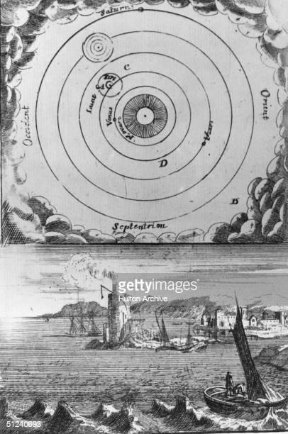1685 A diagram of the solar system by French philosopher Rene Descartes Original Publication From 'Description de l'Univers' by Allain Manesson...