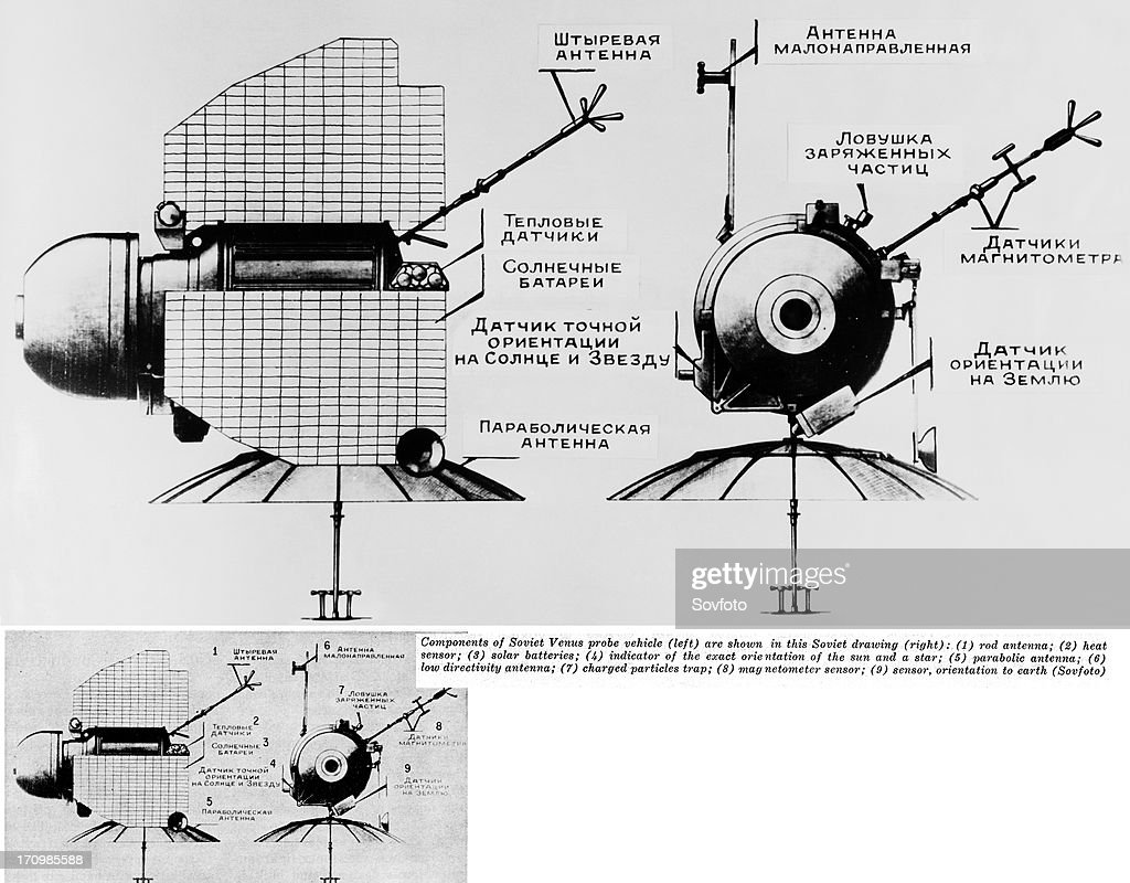 Peachy Diagram Of The Soviet Space Probe Venera 1 Which Was Launched Wiring Cloud Staixuggs Outletorg
