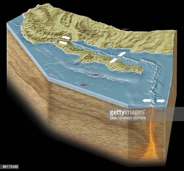 Diagram Showing Earths Lithosphere And Crust At California San