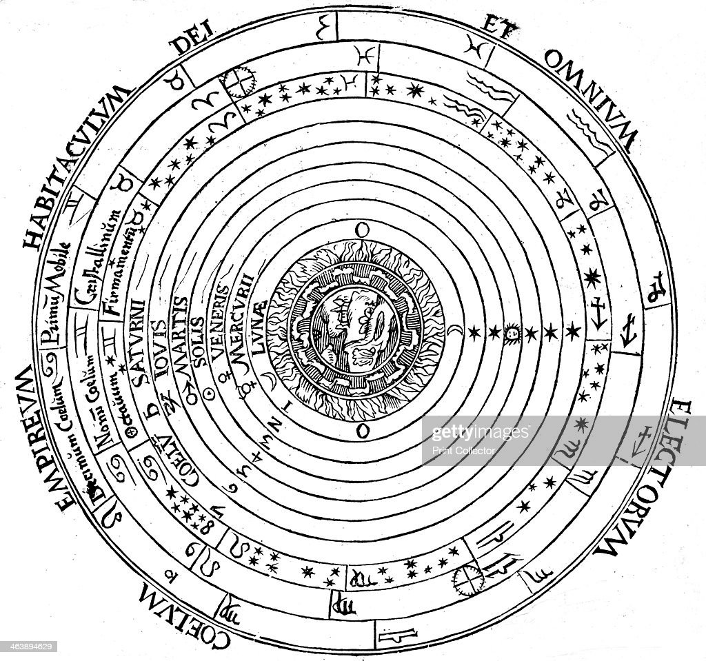 diagram showing geocentric system of universe  1539