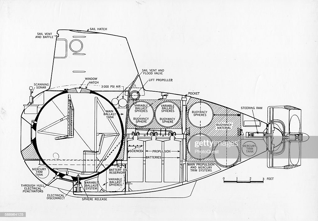 Diagram Shows The Components Of One Of The Us Navy U0026 39 S Deep