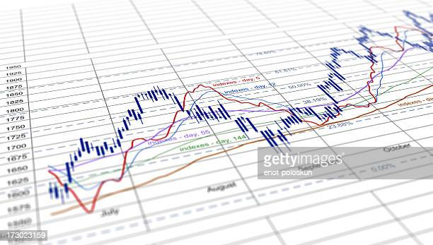 a diagram with many different graphs rising and falling - stock certificate stock pictures, royalty-free photos & images