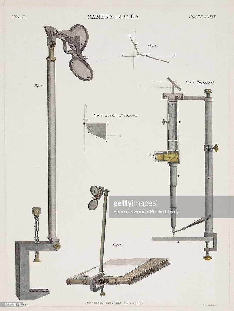 Diagrams Of The Components A Camera Lucida 1876 News Photo