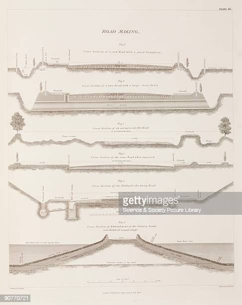 Diagrams showing cross sections of a new road with a paved foundation a new road with a large cross drain an unimproved old road the same road when...