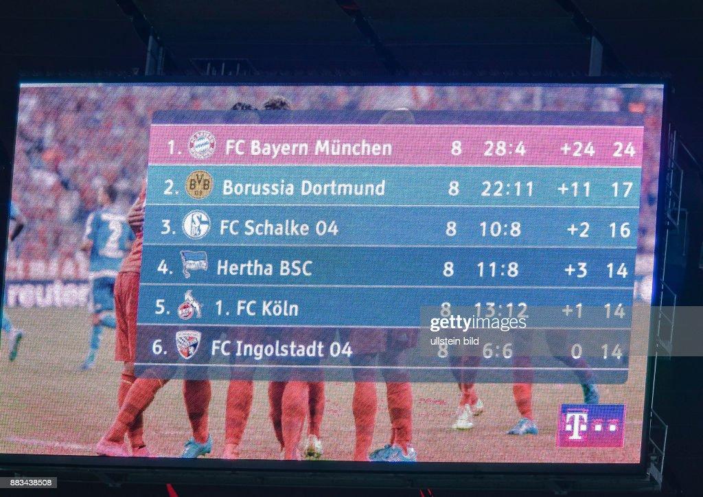 Aktuelle Ergebnisse Zweite Bundesliga