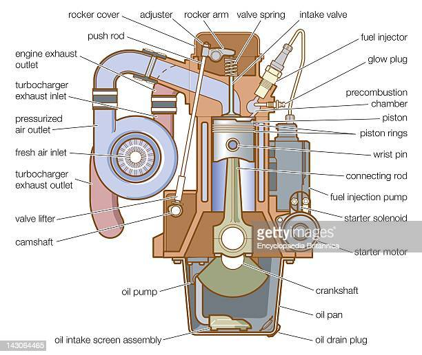 Internal Combustion Engine Photos and Pictures – Diagram Of A Internal Combustion Engine