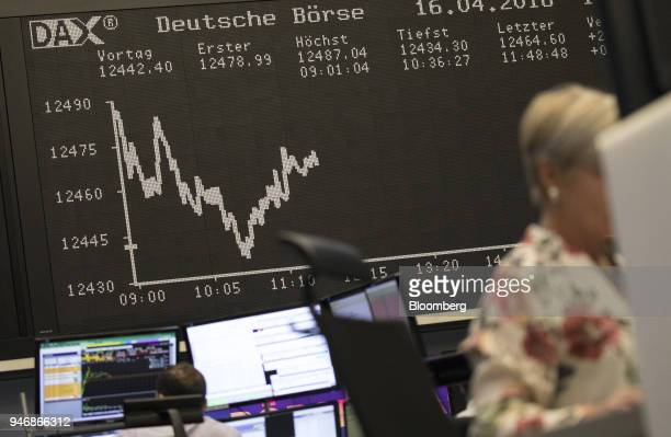 A digital board shows the DAX Index curve as traders work at the Frankfurt Stock Exchange operated by Deutsche Boerse AG in Frankfurt Germany on...