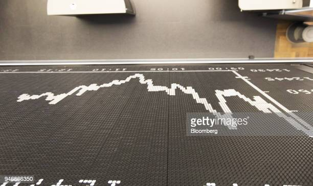 A digital board shows the DAX Index curve at the Frankfurt Stock Exchange operated by Deutsche Boerse AG in Frankfurt Germany on Monday April 16 2018...