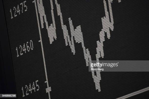 A digital board shows the DAX Index curve inside the Frankfurt Stock Exchange operated by Deutsche Boerse AG in Frankfurt Germany on Monday April 16...