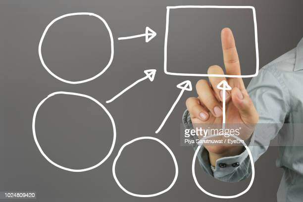 digital composite image of businessman pointing at flow chart on device screen - diagramma di flusso foto e immagini stock