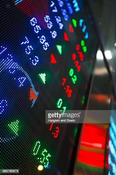 Digital display for stock market changes, Hong Kong, China