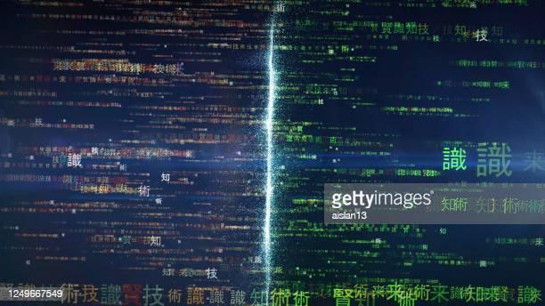 デジタルイデオグラムコンセプト - 日本語の文字 ストックフォトと画像