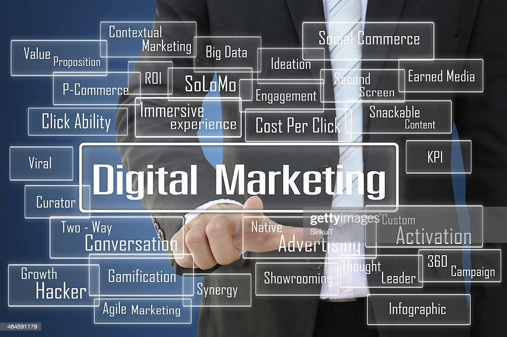 Image result for Digital Marketing istock