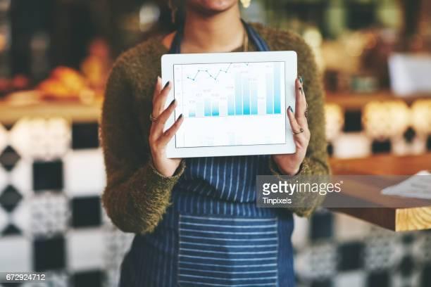 Digitized coffee shop data