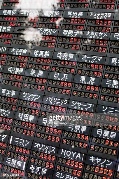 Digits from stocks and shares in Tokyo