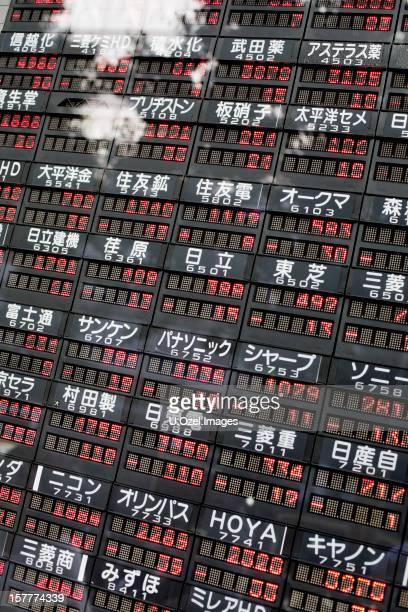 の数字は、株式に東京株式