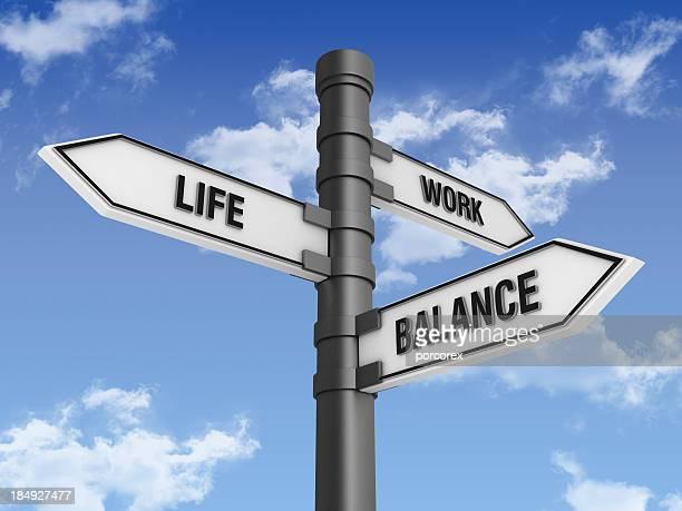 Wegweiser mit Gleichgewicht zwischen Privatleben und Arbeit Worte und Sky