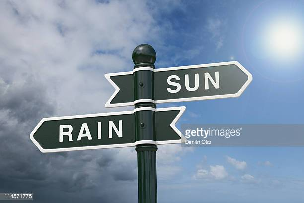 Directional signs pointing to rain and sunshine