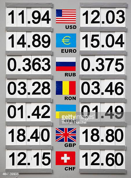 Display board with rates of exchange for different currencies on May 30 in Chisinau, Moldova. Photo by Thomas Trutschel/Photothek via Getty Images)