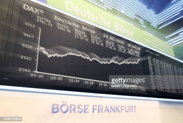 Display showing the German share index Stock Market Index DAX is pictured at the stock exchange in Frankfurt, Germany, on March 24, 2019. - The...