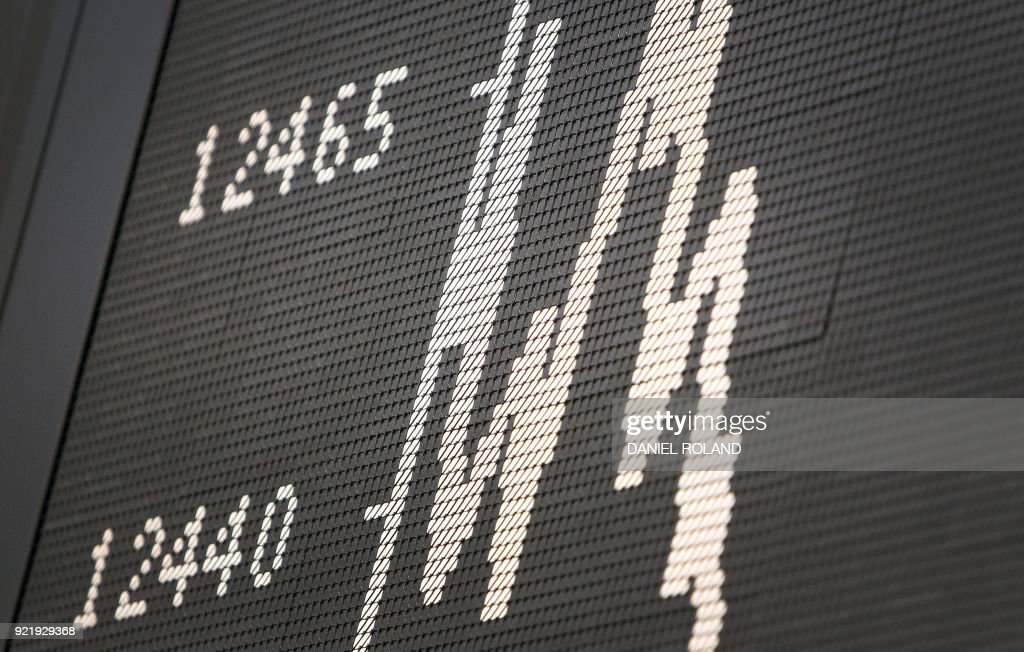 A display showing the German stock market index DAX is pictured at the stock exchange in Frankfurt, western Germany, on February 21, 2018. Deutsche Boerse February 21, 2018 addressed the media with the company's annual financial statement. / AFP PHOTO / Daniel ROLAND