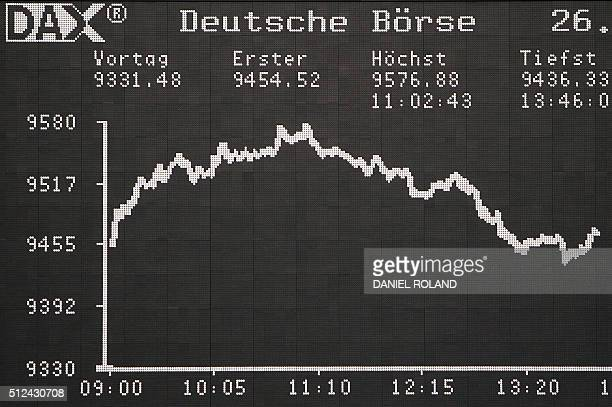 A display shows the German Stock Market Index DAX at the stock exchange in Frankfurt Germany on February 26 2016 Frankfurt stock exchange operator...