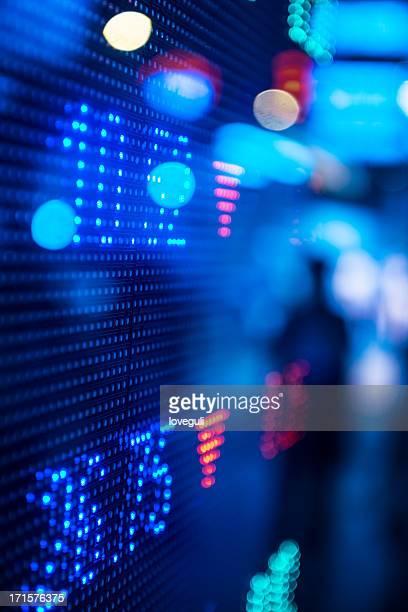 display stock market charts