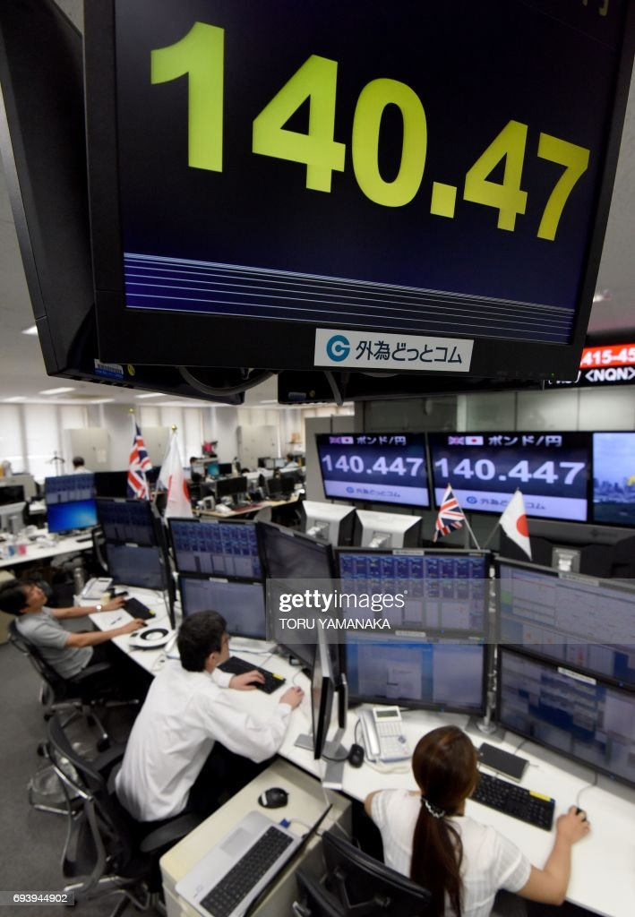 Displays Show Current Rate British Pound Japanese Yen Foreign