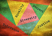 Diversity and tolerance