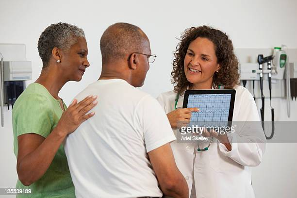 Doctor showing patient test results on digital tablet