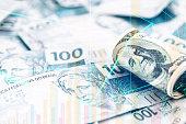 us dollar banknote over many brazilian