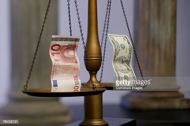 Dollar bill and Euro on scale