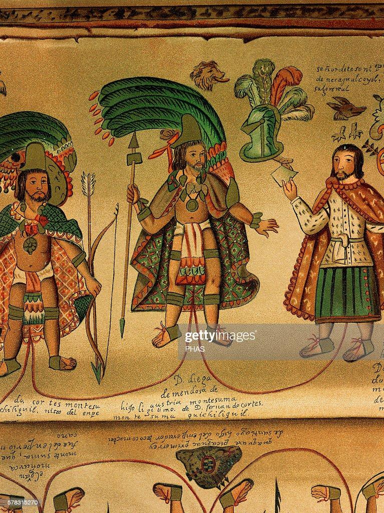 Don Diego De Mendoza Austria Moctezuma Cacique Of Tlatelolco
